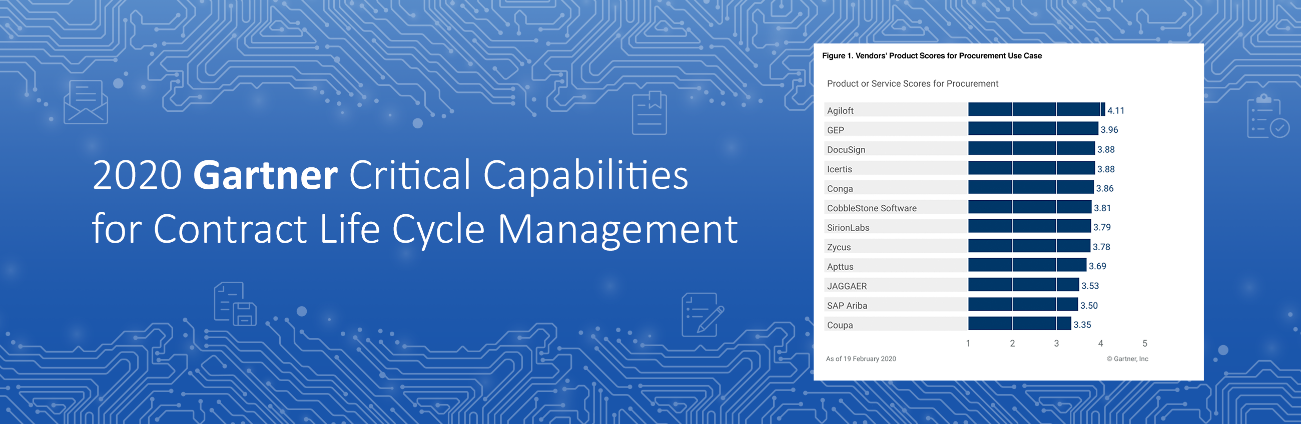 2020 Gartner Critical Capabilities for Contract Lifecycle Management